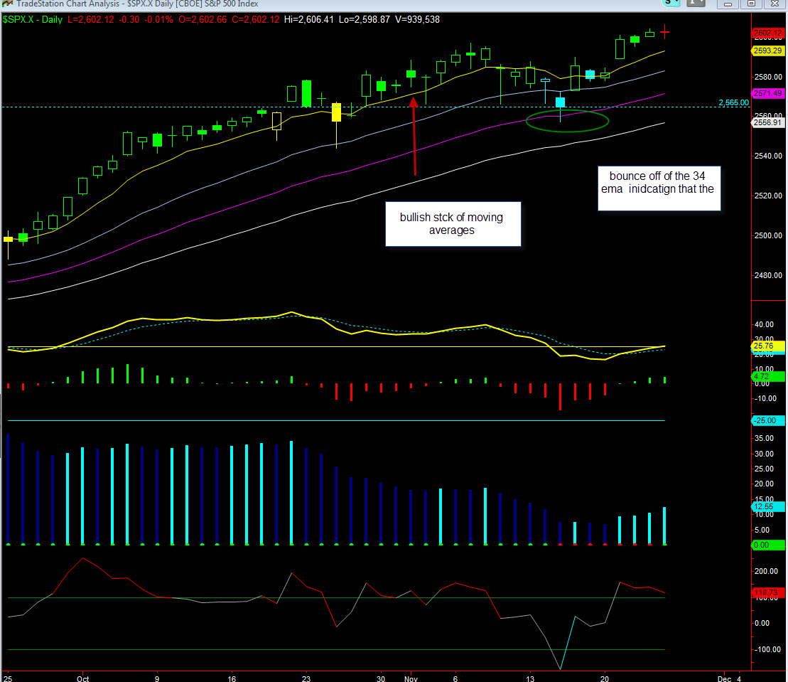 Spx weekly options trading hours